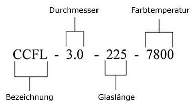LCD-Elektronik Backlight Auflösung Artikelnummer